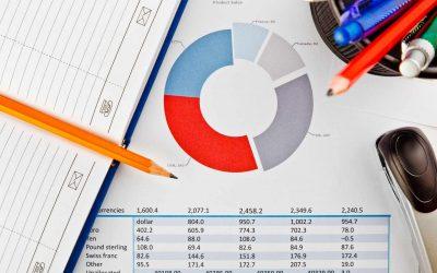 Microsoft Excel: funciones, cálculos complejos y macros